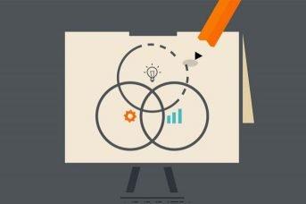 Cursos de KPIs