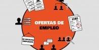 publicar oferta de empleos